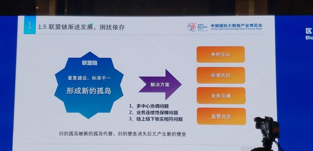 火星一线 | 央行数字货币研究所副所长狄刚:央行已经在试点贸易金融区块链平台