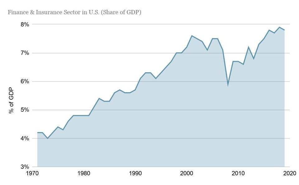 观点|比特币:让储蓄成为储蓄(上)